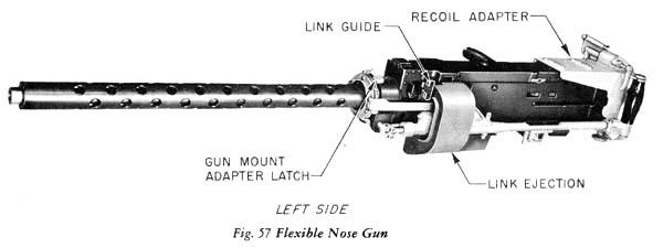aircraft gunnery 50 cal
