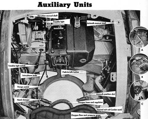 Aircraft Gunnery_Ball Turret